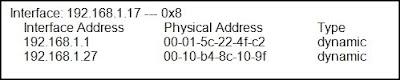 CCNA 1 Module 9 V4.0
