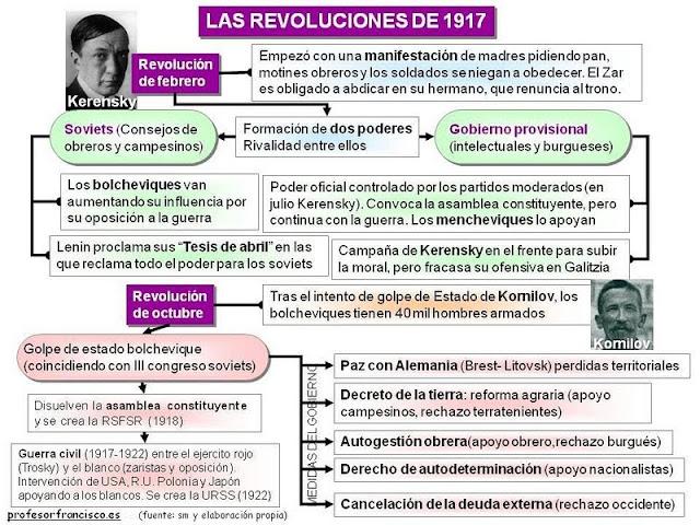 [revolucionrusa_1917.jpg]