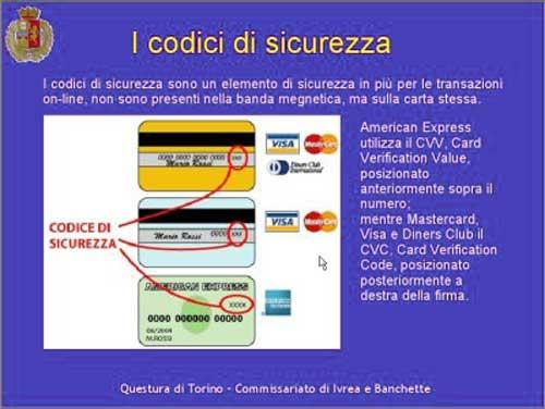 Royal Bank Visa Gold Travel Insurance