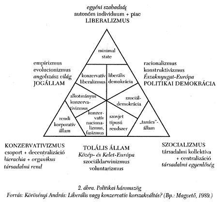 A fejlődés közös rendellenességei (kisebb hibák, megbélyegzések) - Masszázs
