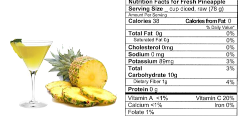 http://1.bp.blogspot.com/_fLXzEqrUtos/TS_QplHM_UI/AAAAAAAAALo/VHd_XX_6qGs/s1600/pineapple-juice-nutrition-facts.png