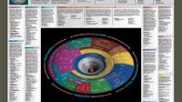 Mini guide di informatica con schemi e tabelle per tutti gli appassionati
