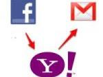 Importare indirizzi Email e contatti Facebook in Gmail, Yahoo Mail e Outlook