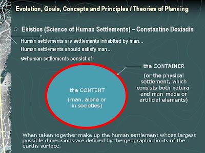 PRINCIPLES OF EKISTICS PDF DOWNLOAD
