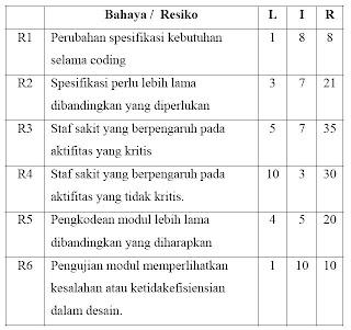 more on Evaluasi dalam pembelajaran bahasa dan sastra indonesia di