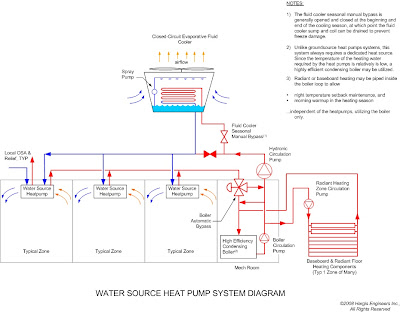 elcca exchange: system diagrams, water source heat pump heat pump system diagram heat pump wiring diagram t stat wires