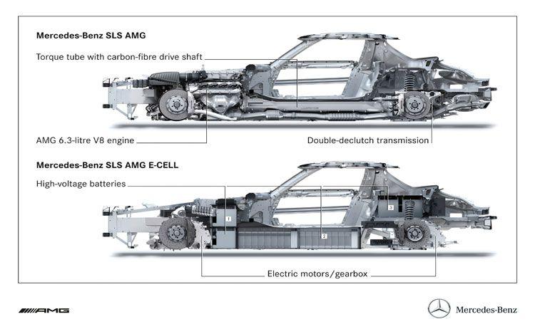 hybrid engine diagram honda hybrid engine diagram
