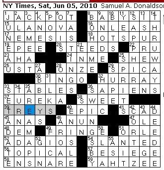Rex Parker Does The Nyt Crossword Puzzle Capital Near Excursion Inlet Sat 6 5 10 Triumphant