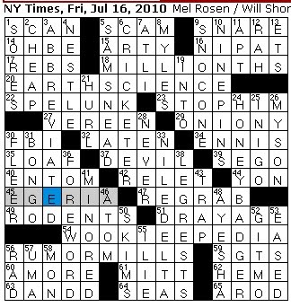 Husband Of Gudrun Fri 7 16 10 Old Dubble Bubble Maker Guinness S Most Fearless Animal Online Reference For All Things Star Wars Rex Parker Does The Nyt Crossword Puzzle