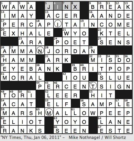 Rex Parker Does The Nyt Crossword Puzzle Danish Kroner Topologically Speaking Thu 1 6 11 Application Letters Genre For Spice Girls Oasis Capital Ene Of Jerusalem Symbol Above 5