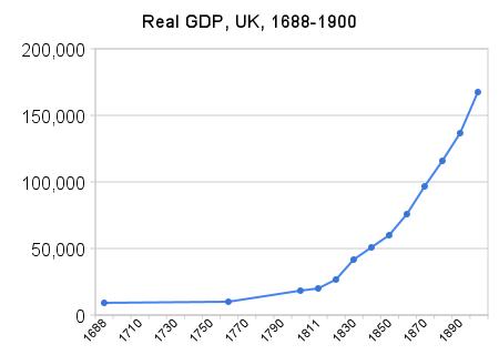 The New Arthurian Economics August 2010