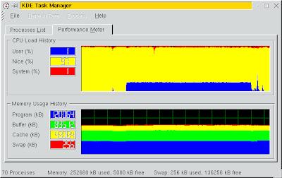 linux cpu nice