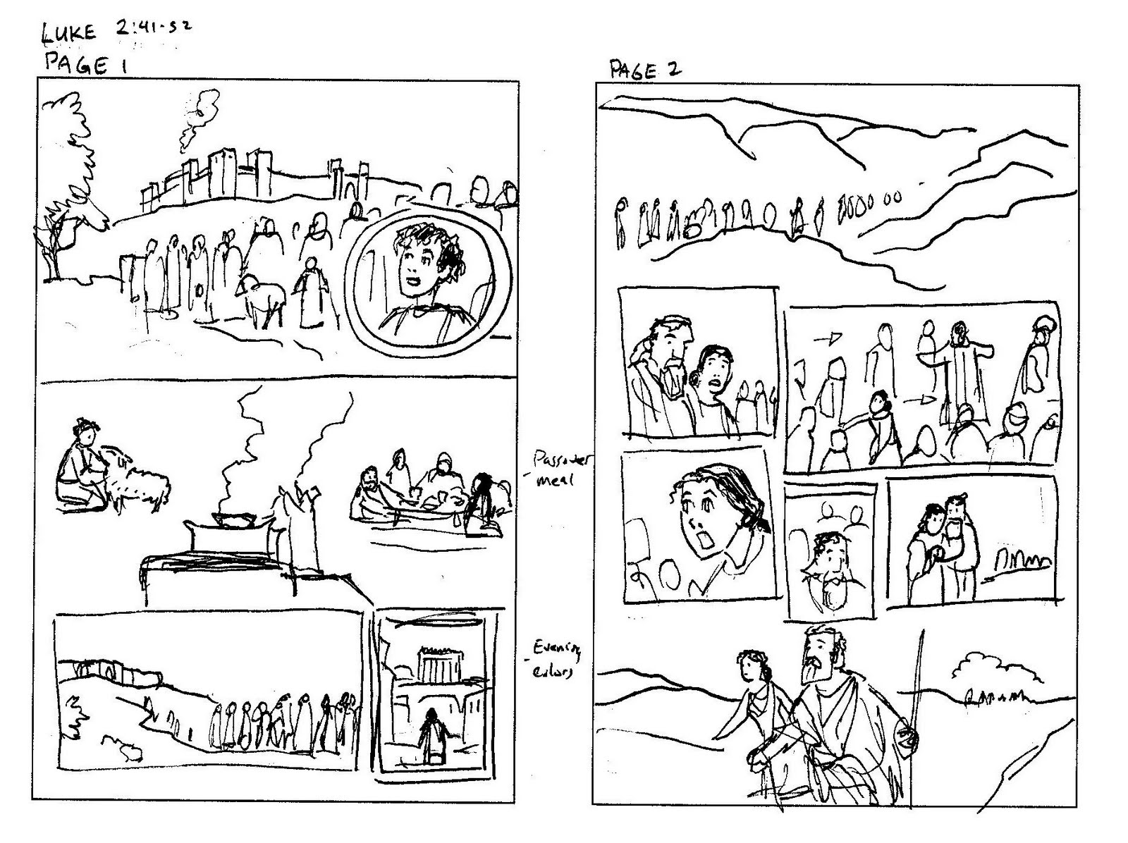 A Thumbnail Sketch of the Bible Story