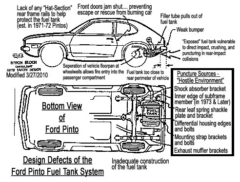 1980 Ford Mustang Wiring Diagram • Wiring Diagram For Free