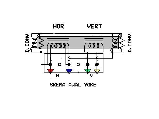 PRIS ELECTRONIK COMPUTER: TIP'S MENGGUNAKAN CRT MONITOR