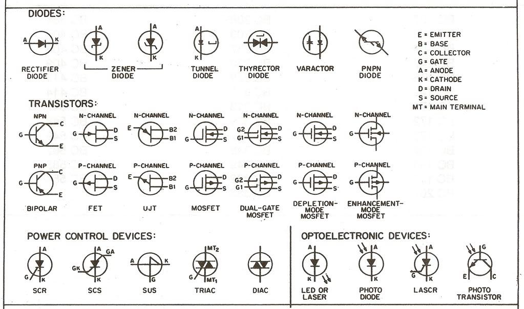 Gambar Simbol