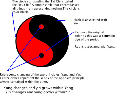 64 Meaning Of Ying Qi Qi Ying Of Meaning