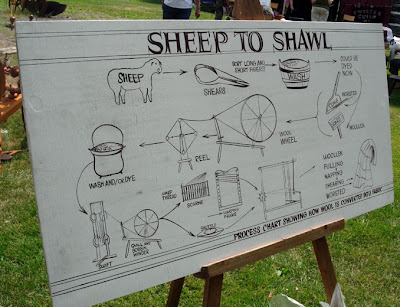 Ronna's Blog: Sheep to Shawl