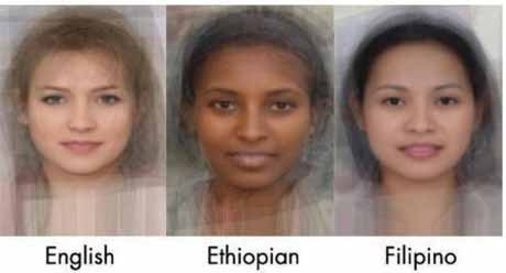 Women face in different countries: 10