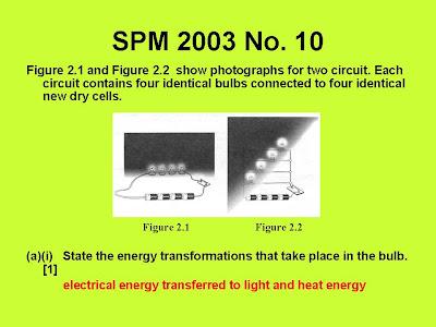 koleksi soalan spm fizik 400 x 300 48 kb jpeg koleksi soalan spm fizik