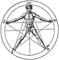Kitchen Witch School of Natural Witchery: The Pentagram