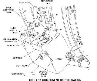 SMART: ENGINE OIL SYSTEM