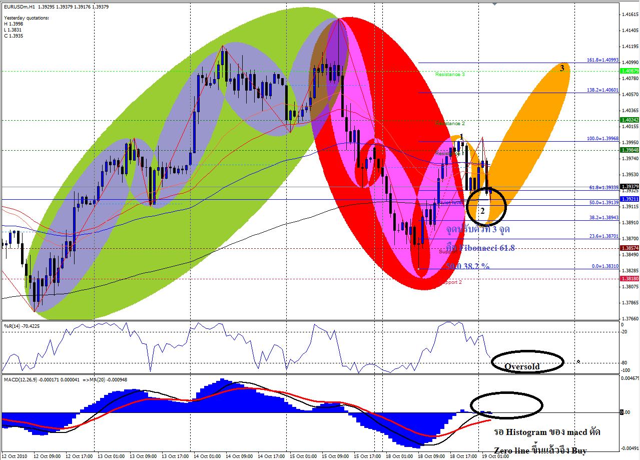 Http xforex forex trading tl