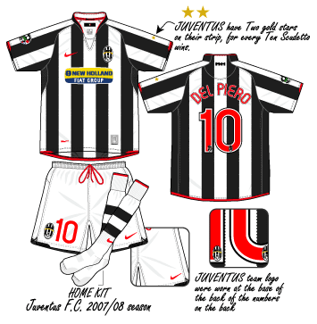 huge selection of 23ba2 037cb Juventus 2006 & 2007 kits Help - PESGaming Forums