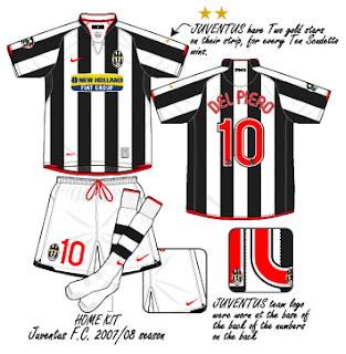 f3f6167b9 Football teams shirt and kits fan  Juventus FC Serie A 2007-08 ...