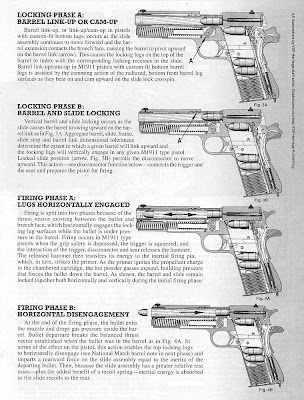LAR Grizzly Pistol Parts