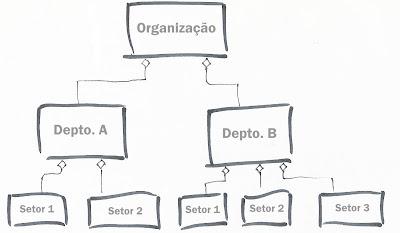 EPBE: O Negócio e sua Estrutura