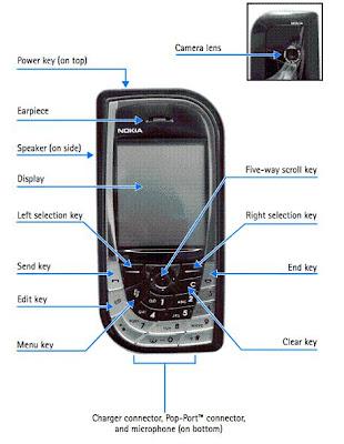 Nokia 7610 ~ Mobile Technology