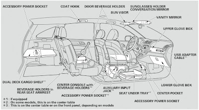 Honda Cars : TOV: 2010 CR-V Owner's Manual Reveals Secrets