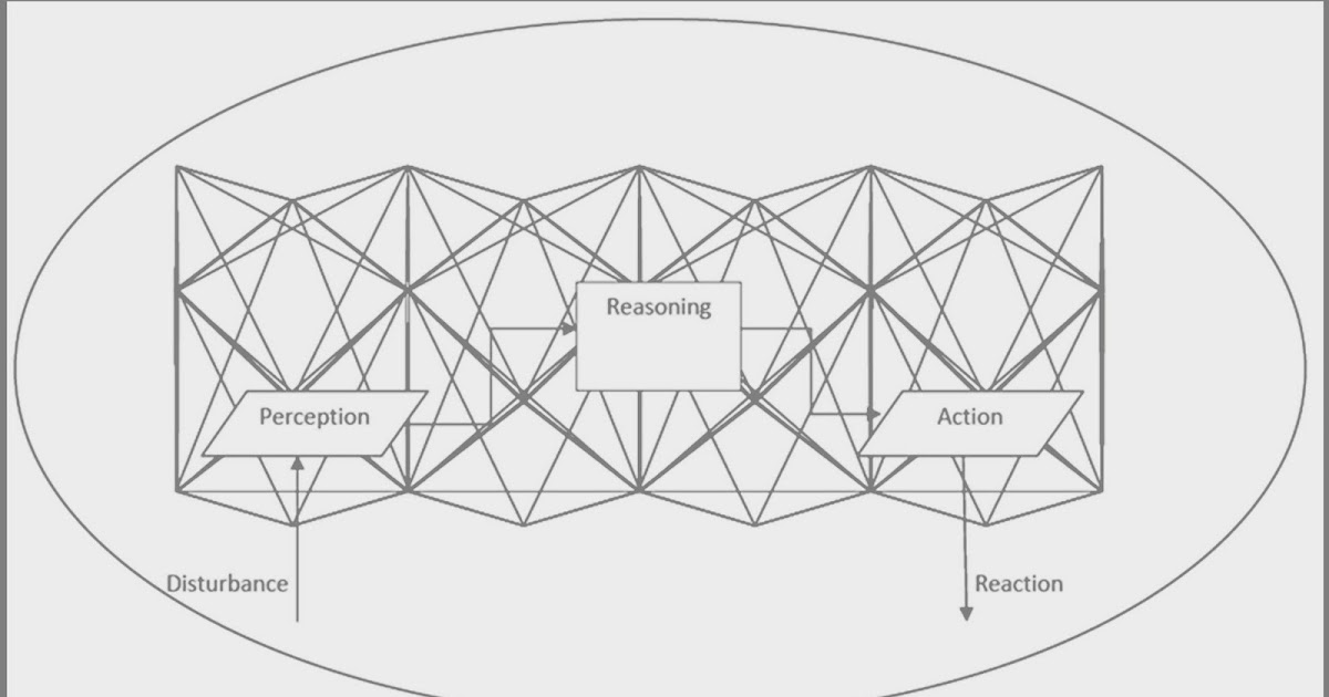 Biomimetic Characteristics of Active Deployable Structures