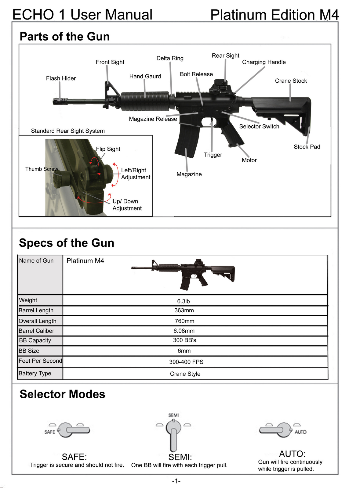 Pyramyd Airsoft Blog Review Echo1 Platinum M4 Aeg Part I Gun Diagrams 1911 Mil Spec Free Download Wiring Pictures Heres A Helpful Little Diagram Of The Various Parts And Controls Ive Mentioned Above Just In Case Wasnt Clear Enough Click On Pic For More