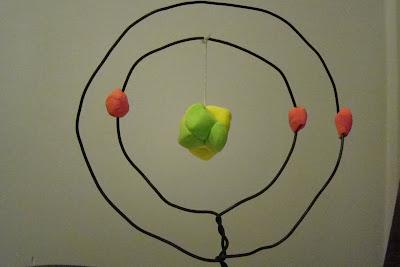 Goose and Binky: Lithium Atom Model