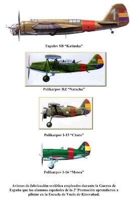 http://1.bp.blogspot.com/_gHfJc90s9Fg/TCi5PNXyZmI/AAAAAAAAF-4/rbPEj5FE82E/s400/(25)+Tipos+de+Aviones+Escuela_01.jpg