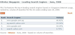 singapore leading search engines june 2008