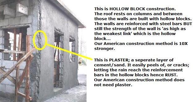 Philippines Construction Philippines Construction