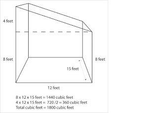 what is 8 cubic feet