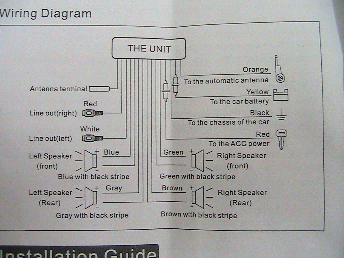 diagram wiring radio kereta schema diagram databasediy repair your car diy membaiki kereta anda cara pemasangan [ 1152 x 864 Pixel ]