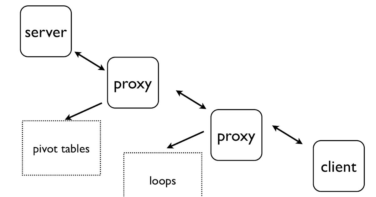 hola proxy firefox