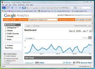 Snapshot of the Google Analytics web site included in the article How to Get Started and Use Google Analytics for your Personal Web Site
