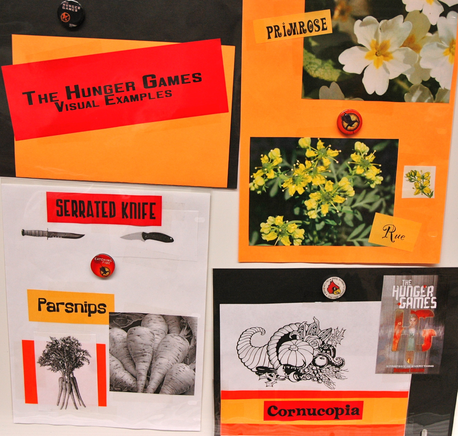 Hunger Games Lessons Use Visual Aids In Your Classroom To Generate Excitement