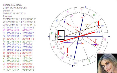 Astropost: Chart of Sharon Tate raising questions about trines