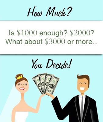 Your Wedding DJ Cost