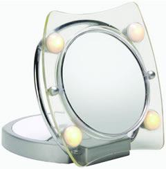 Medical Mirrors