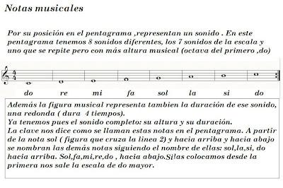 Pentagrama Me Piden M 225 S Explicaciones Sobre Las Notas