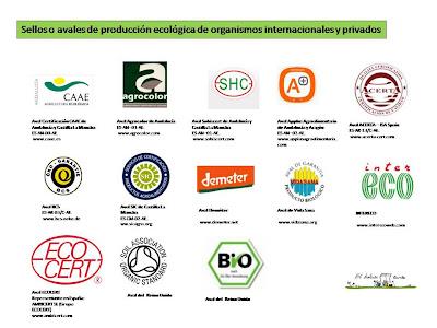 avales o sellos ecologicos internacionales