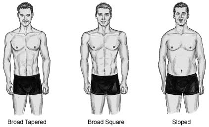 Descriptive Faces A Resource For Writers Male Body Shape